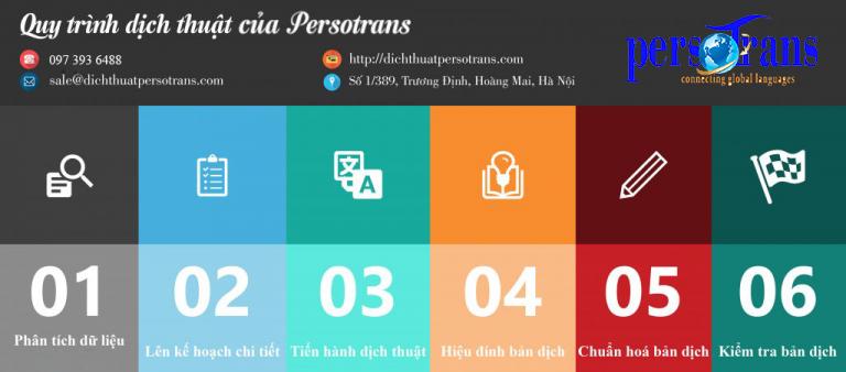 Cam kết chất lượng dịch thuật tiếng Thái Lan tại Persotrans